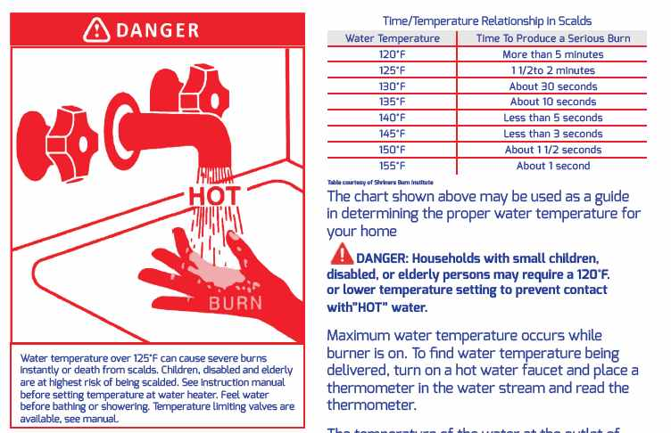 Image Result For Water Heater Cost